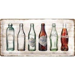 Tin Sign 25x50 Coca-Cola Timeline